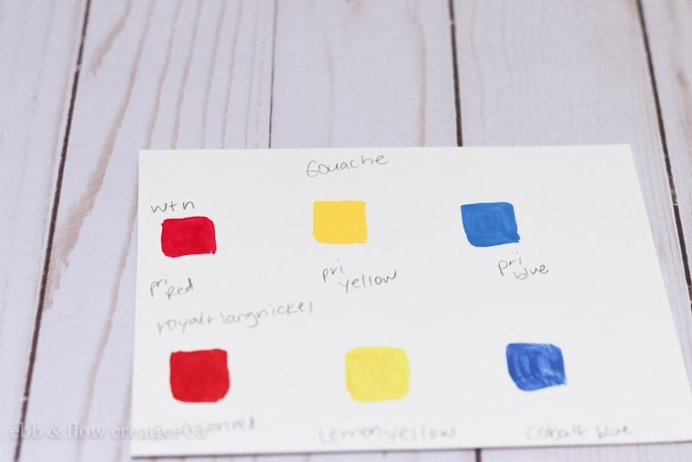 the difference between cheap gouache and quality gouache