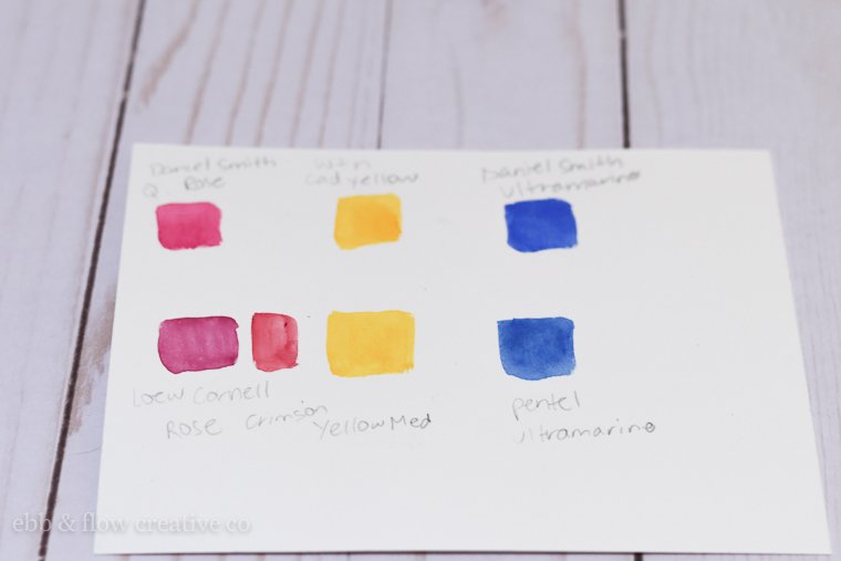 the difference between cheap watercolor paint and quality watercolor paint