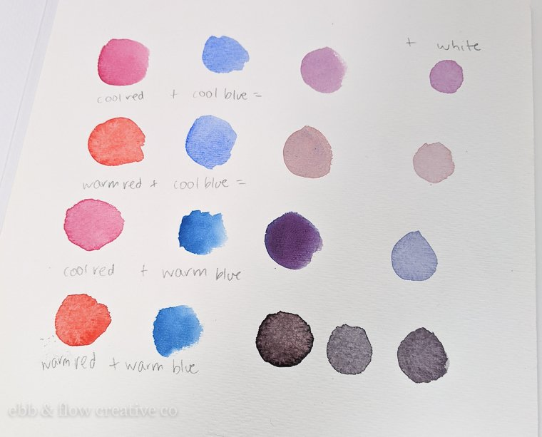 color chart showing watercolor paints making different shades of purple