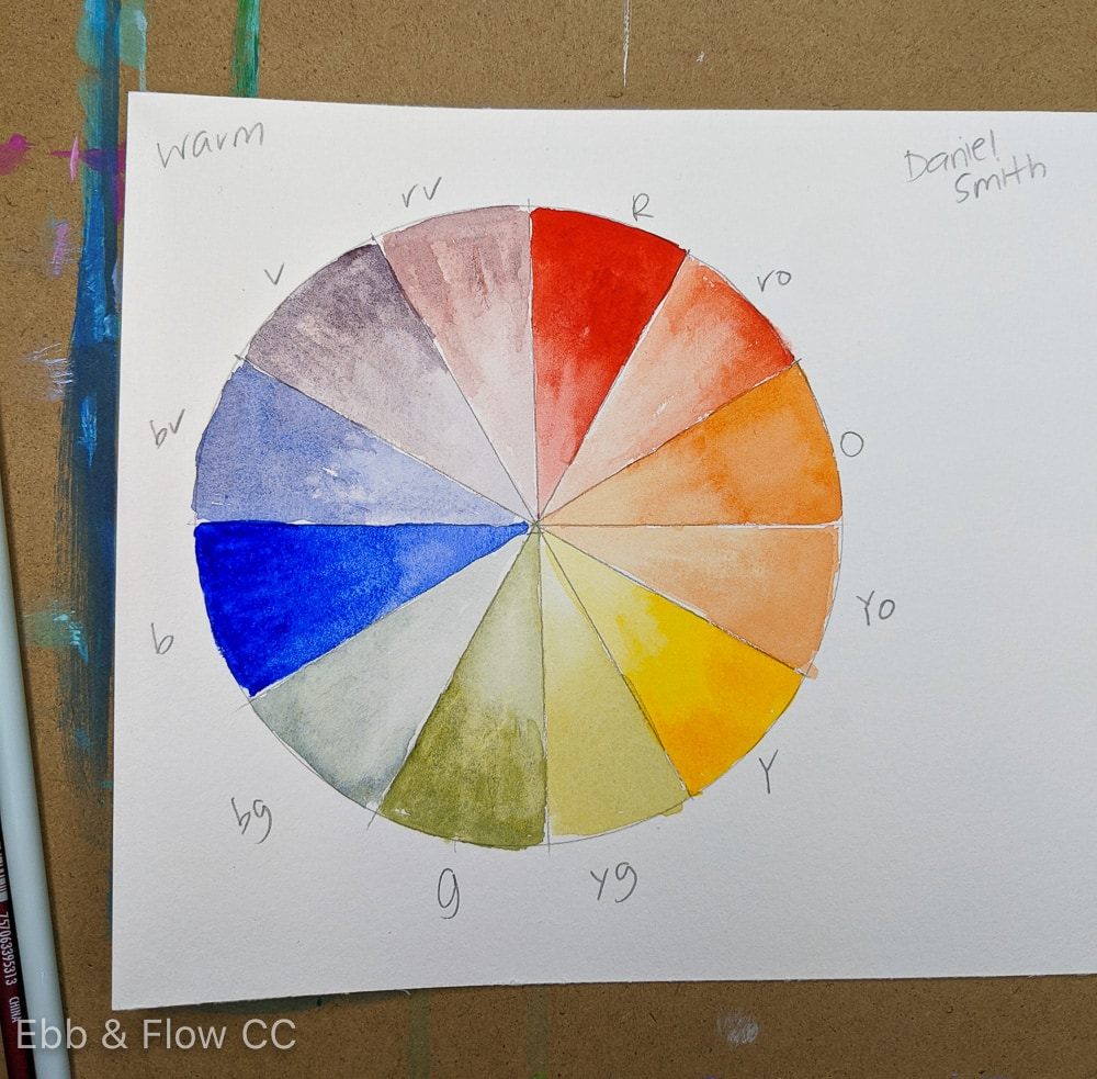 color wheel painted in warm tones of watercolor paint