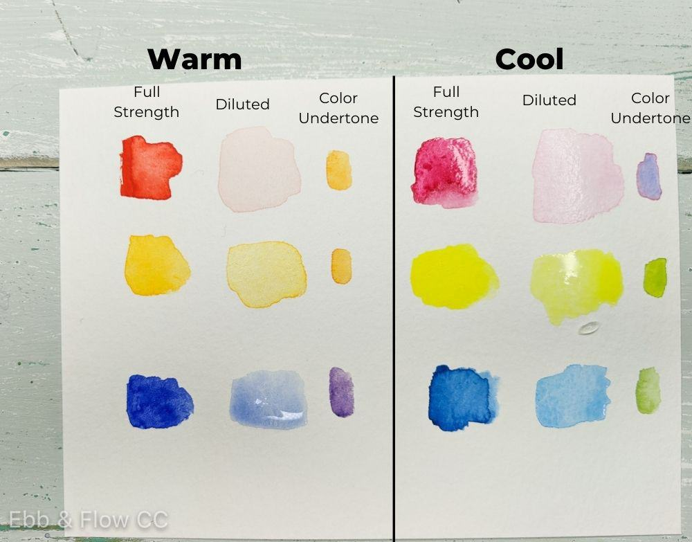 cool and warm primaries diluted and full strength