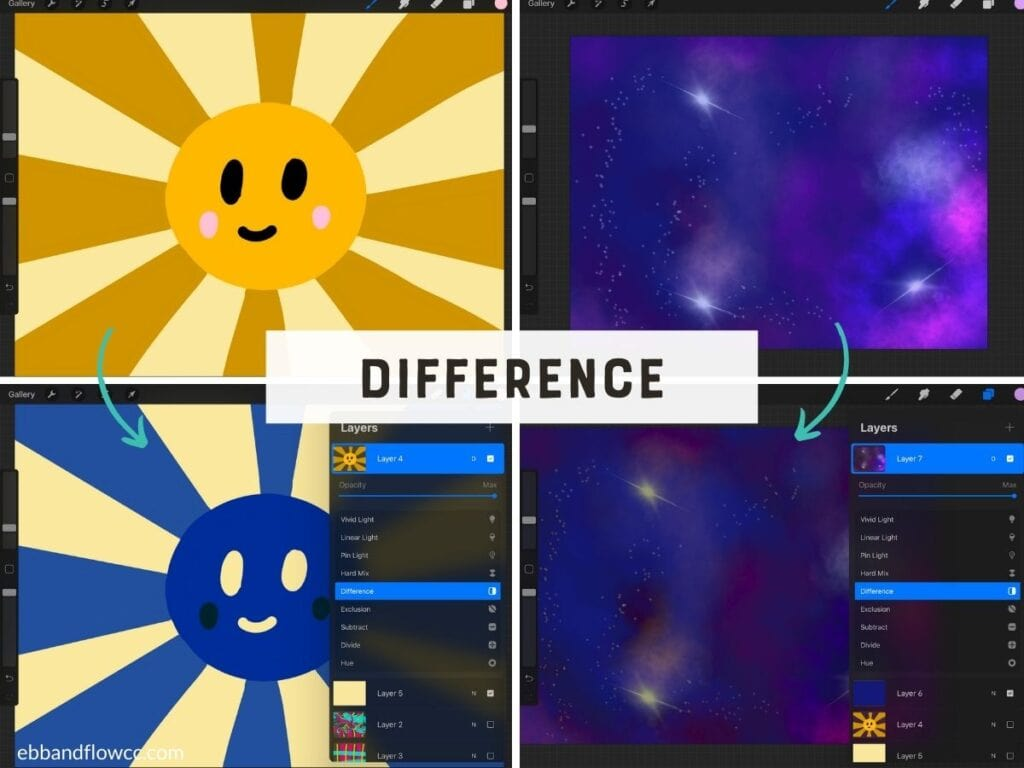 difference mode