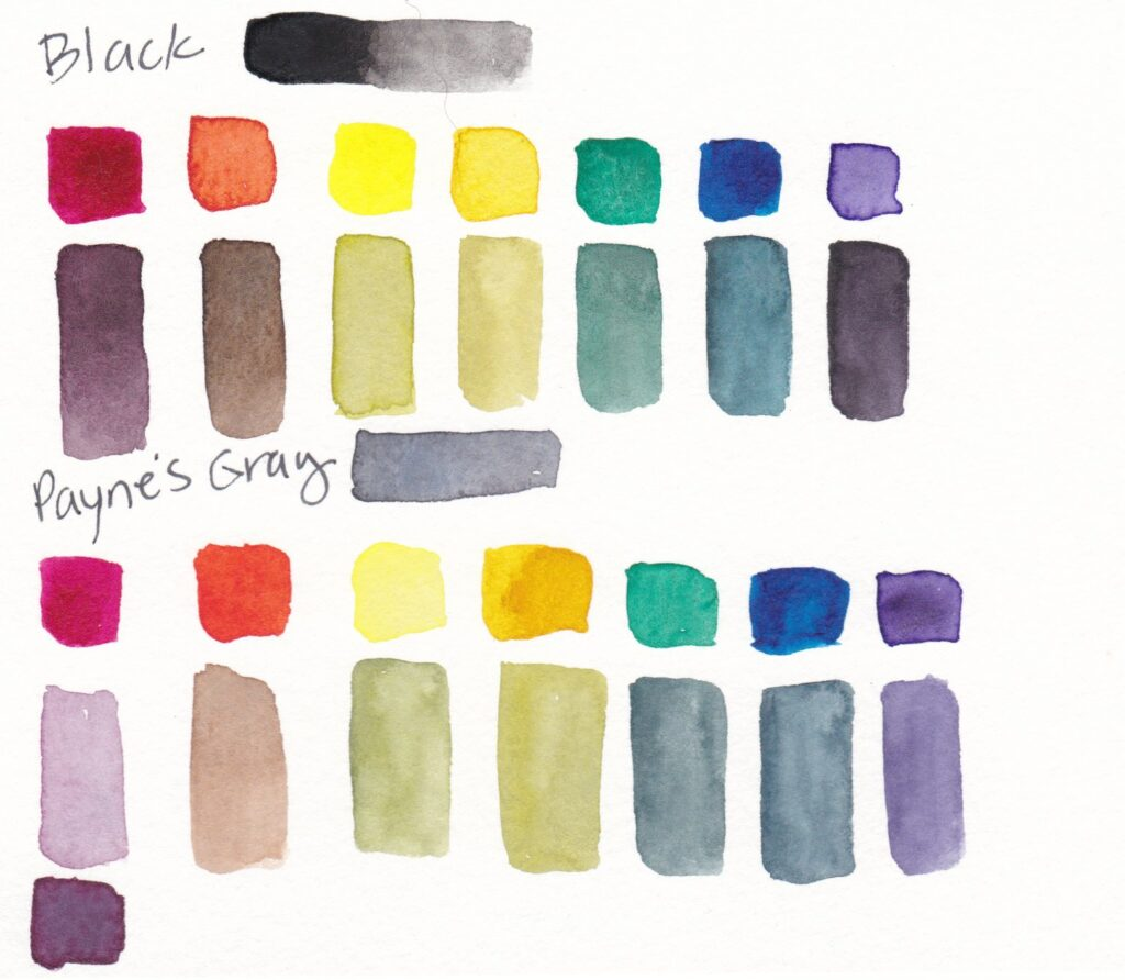 watercolors mixed with black and paynes gray