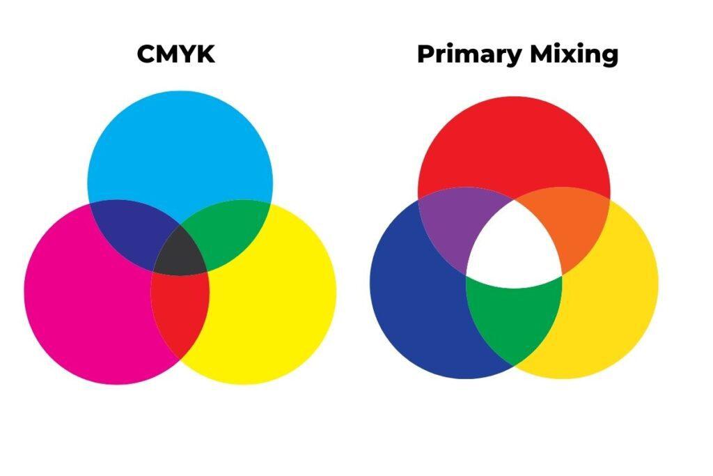 cmyk vs primary mixing chart