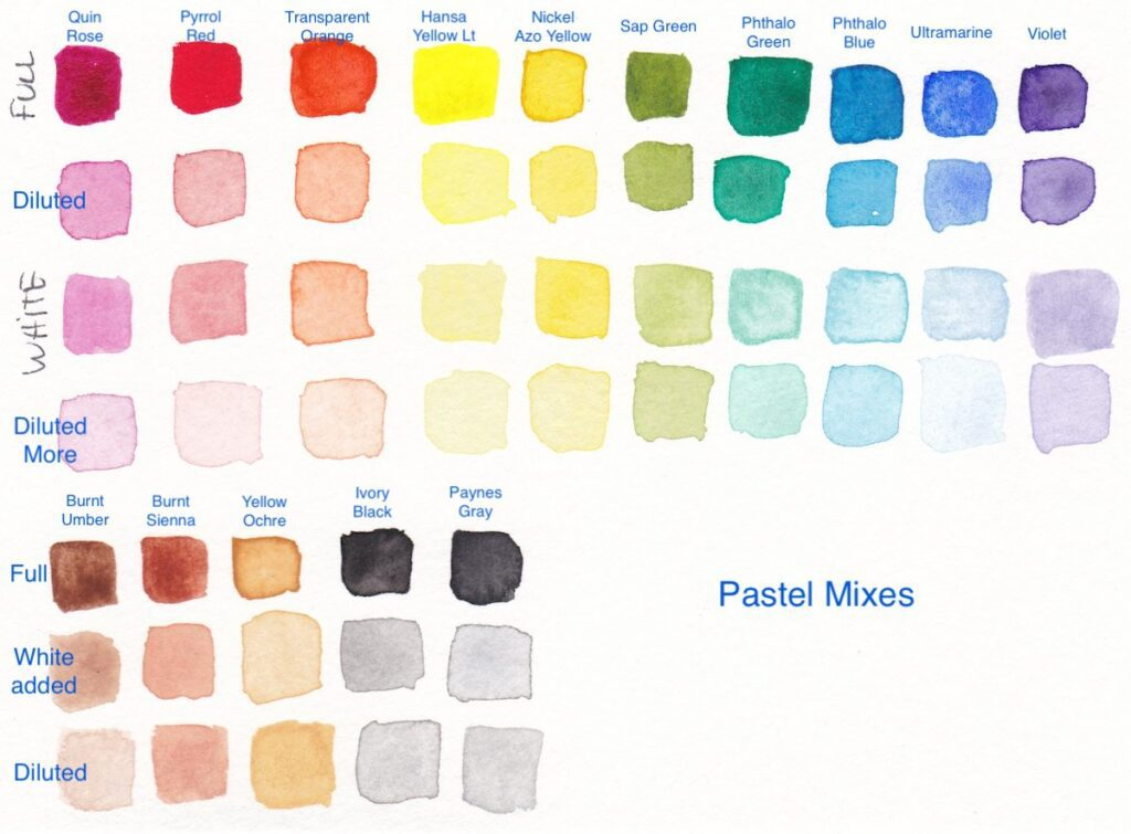 watercolor swatches diluted to make pastels